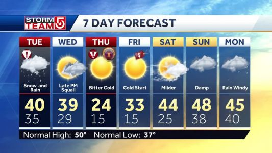 Video: Rain, snow in forecast for Tuesday