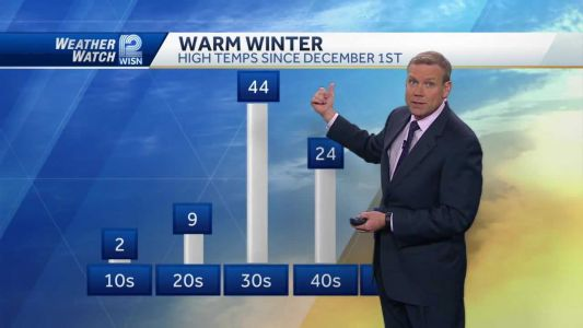 Videocast: Wind And Waves
