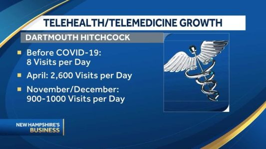 Telehealth booming due to Covid19 - New Telehealth Alliance forming in NH