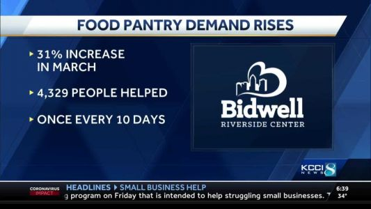 COVID-19 impact: Food pantry says demand has spiked