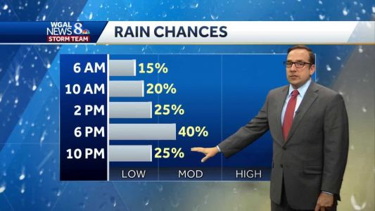Higher Heat & Humidity With Few Thuderstorms To End Weekend