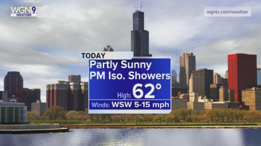 Sunday Forecast: Partly sunny skies and mild temperatures with showers possible later