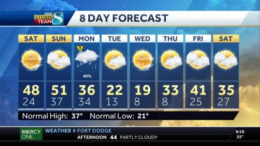 Temperatures to reach 50s this weekend