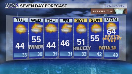 60 degree day in sight as mild weather continues