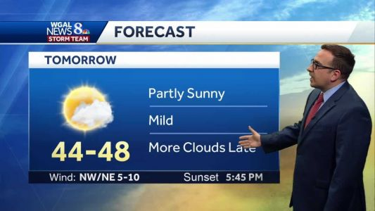 Few Showers Taper This Evening; Mild & Dry Presidents Day