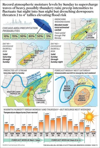 """Record atmospheric moisture levels by Sunday to supercharge waves of heavy, possibly thundery rain; precip intensities to fluctuate Sat night into Sun night but drenching downpours threaten 2 to 4"""" tallies elevating flood risk"""