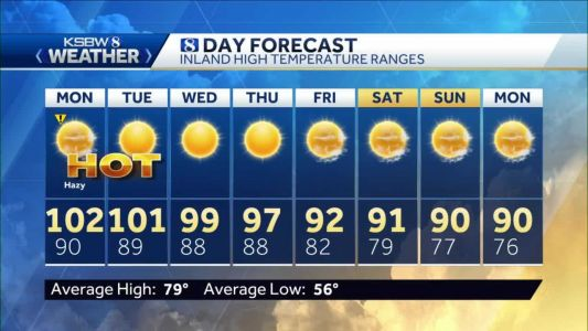 Hot today and the heat continues this week
