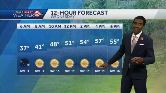 Wednesday will be sunny with highs in the mid-50s