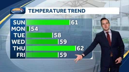 Watch: Cooler weather prevails