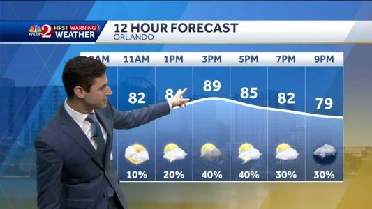 Showers to pop up Thursday afternoon