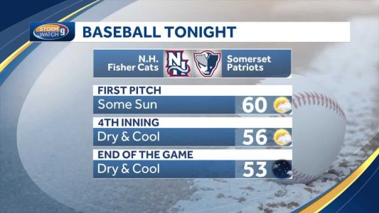Forecast looks clear for Fisher Cats home opener