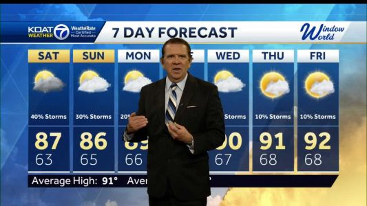 Showers and thunderstorms expected this weekend!