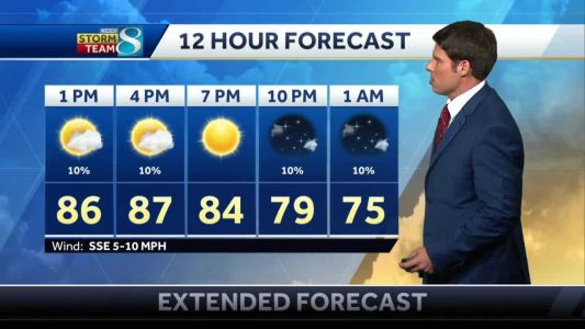 Thursday afternoon stays cloudy and humid