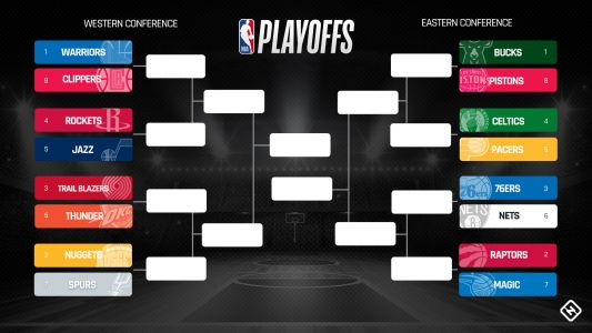 NBA playoffs today 2019: Live scores, TV schedule, updates from Wednesday's games