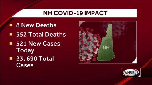 More than 700 new COVID-19 cases announced for this week; 8 deaths reported