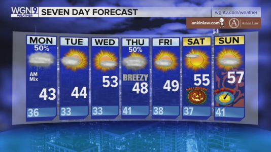 7-Day Forecast: Scattered showers Sunday night and Monday, cold but clear Halloween weekend