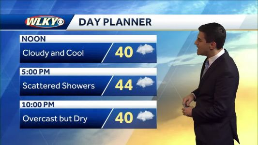 Chance of Showers Sunday