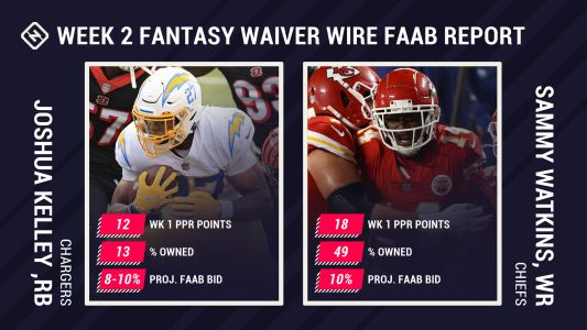 Fantasy Waiver Wire: FAAB Report for Week 2 pickups, free agents