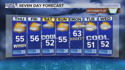50s, mild weather continues on