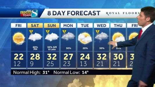 Evening cooldown brings winter temperatures back to Iowa