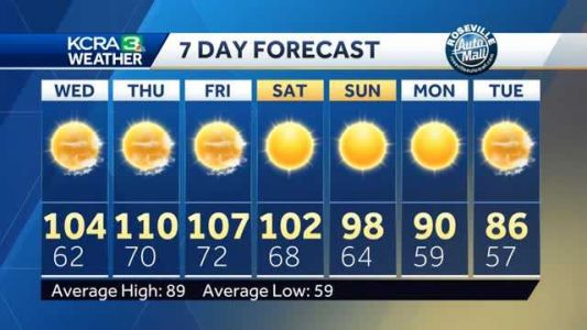 Record-setting hot weather in NorCal likely this week, cooler temperatures on horizon