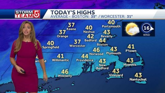 Video: Afternoon warm-up provides opportunity to shovel out snow