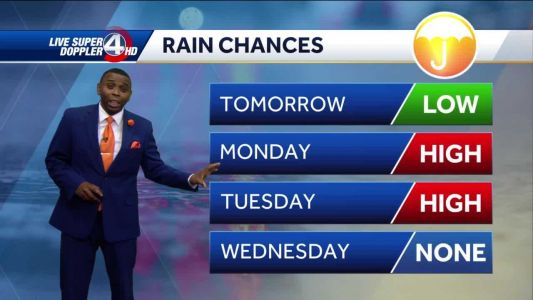 Videocast: Heat, Humidity and Storms