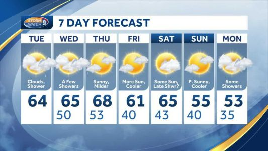 Occasional showers next couple of days