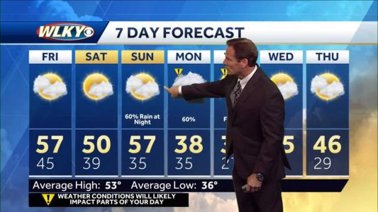 Quiet weather continues for Friday