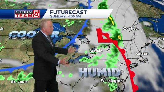 Video: More scattered showers Friday; Gorgeous start to weekend