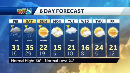 Videocast: More snow is on the way