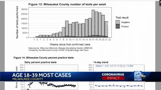 Health officials encourage people to get tested for coronavirus