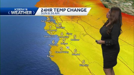 Seasonably mild to cool temps with a partly cloudy sky