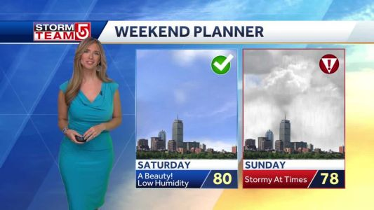 Video- Beautiful Today, Unsettled Tomorrow