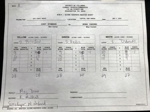 Photo: See the kiss-your-sister scorecard from the Stamann-Yadong draw at UFC on ESPN 7