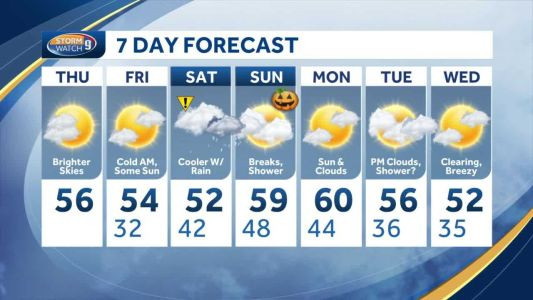 Rainy Saturday but Halloween night should clear up