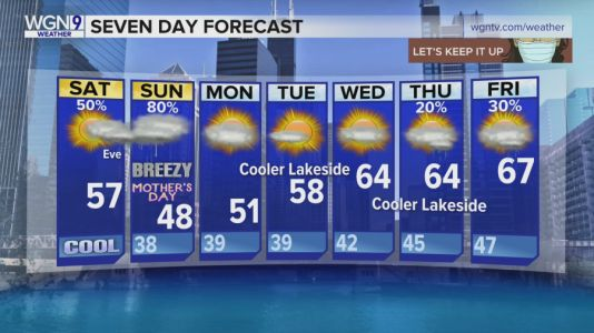 Chilly, rainy Mother's Day ahead