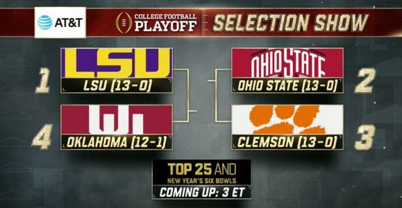 The College Football Playoff bracket is set and Oklahoma is in