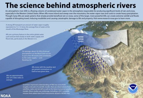 What is an atmospheric river and why is it a concern for burn scar areas?