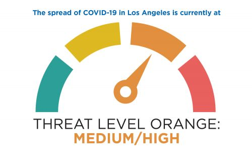 Los Angeles launches new color-coded system for coronavirus threats