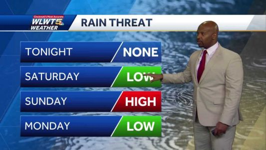 Heat Humidity And A Storm Threat