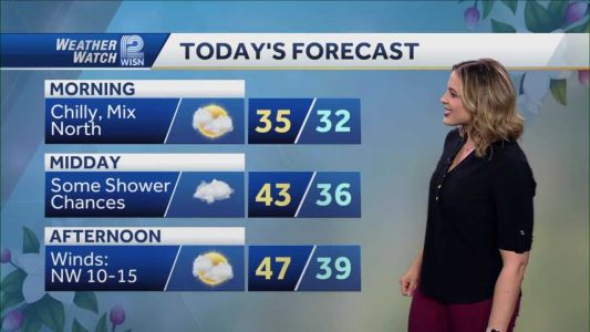 VIDEOCAST: Chilly & Cloudy