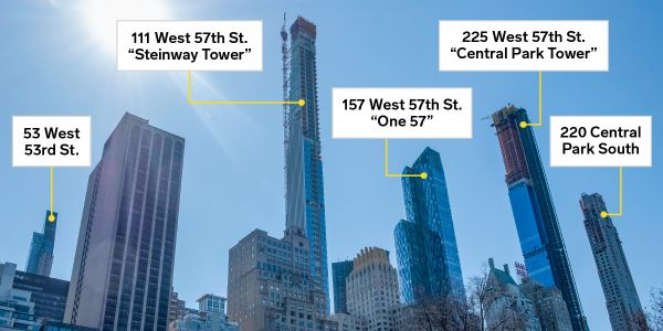 I spent a day on NYC's Billionaires' Row. Here's your ultimate guide to one of Manhattan's glitziest areas, home to the city's priciest street and the most expensive home ever sold in the US