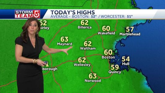 Video: Sunny day with temps in 60s