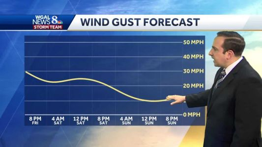 Blustery & Cold Start To Weekend; Spring-Like Warmth Early Next Week