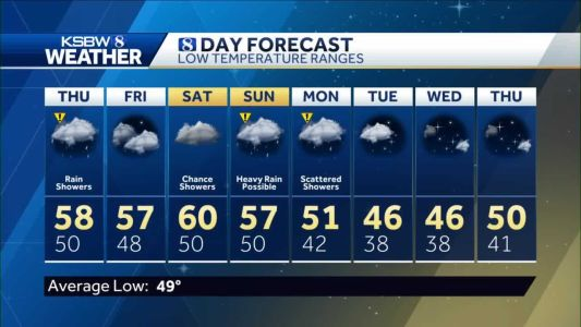More rain chances for the rest of your workweek