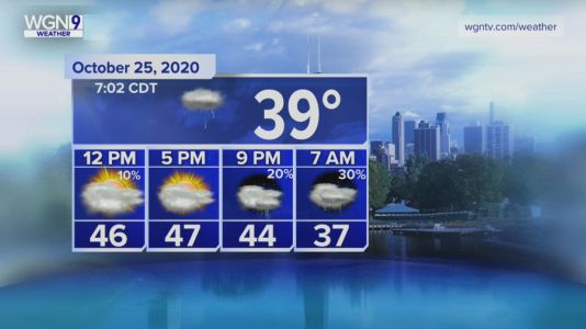 Chilly Sunday with slight chance of rain