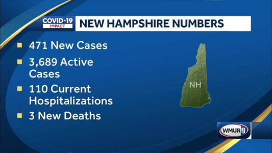 3 new COVID-19 related deaths, hospitalizations increase in New Hampshire