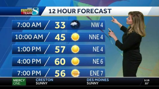 Sunshine and warmer temperatures today