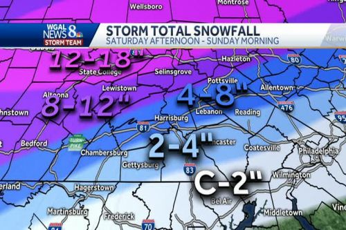 Central Pa. weather: Hour-by-hour snow, sleet, freezing rain projections